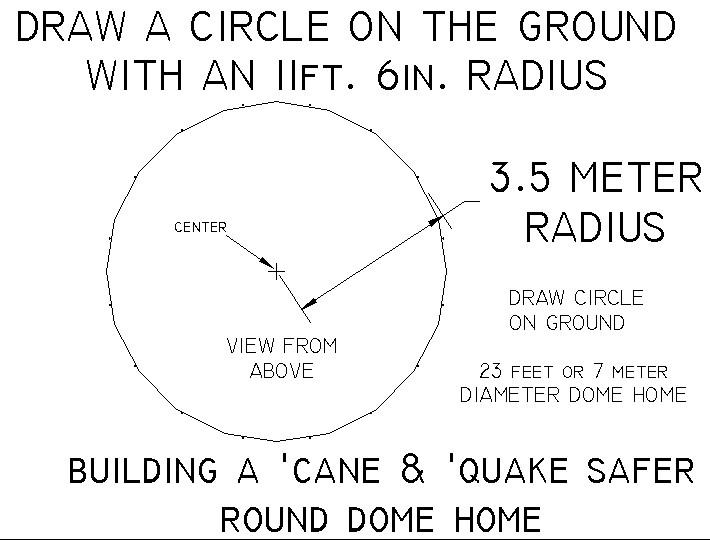 DIY Birdcage dome for Haiti